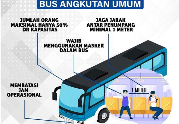 Syarat Naik Bus 2021